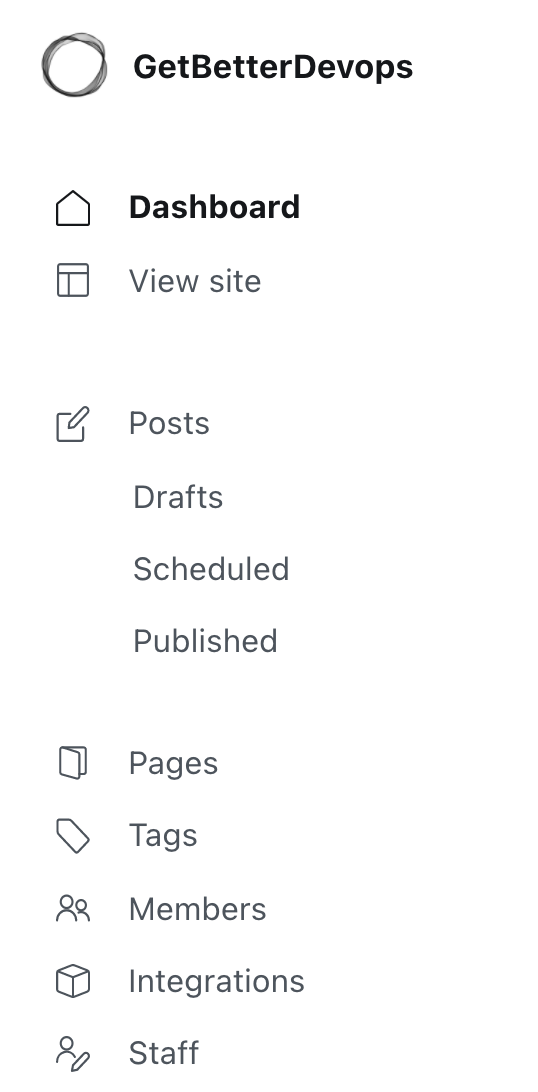 The Ghost interface sidebar